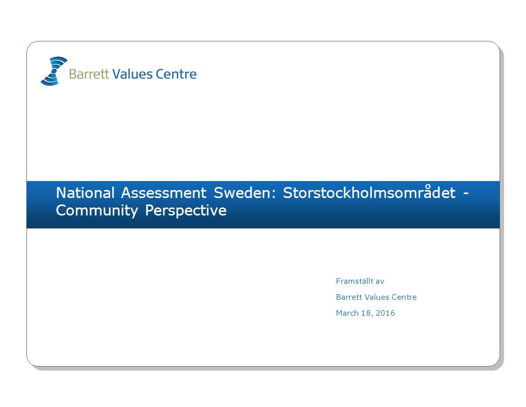 National Assessment Sweden: Storstockholmsområdet - Community Perspective (242) byråkrati (L) 903(O) mångfald 694(R) ekonomisk stabilitet 661(I) kostnadsjakt (L) 641(O) resursslöseri (L) 643(O) våld och brott (L) 641(R) miljömedvetenhet 636(S) arbetslöshet (L) 601(O) kortsiktighet (L) 601(O) osäkerhet om framtiden (L) 581(I) arbetstillfällen 1301(O) ansvar för kommande generationer 1027(S) ekonomisk stabilitet 1011(I) bevarande av naturen 896(S) miljömedvetenhet 766(S) pålitlig samhällsservice 743(O) långsiktighet 727(S) demokratiska processer 624(R) trygghet 591(O) medborgarinflytande (invånare) 564(O) Values Plot March 18, 2016 Copyright 2016 Barrett Values Centre I = Individuell R = Relationsvärdering Understruket med svart = PV & CC Orange = PV, CC & DC Orange = CC & DC Blå = PV & DC P = Positiv L = Möjligtvis begränsande (vit cirkel) O = Organisationsvärdering S = Samhällsvärdering Värderingar som matchar PV - CC 1 CC - DC 2 PV - DC 1 Kulturentropi: Nuvarande kultur 42% familj 1122(R) humor/ glädje 1015(I) tar ansvar 834(R) ansvar 784(I) ärlighet 765(I) balans hem/arbete 704(I) medkänsla 697(R) ekonomisk stabilitet 681(I) hälsa 621(I) rättvisa 625(R) NivåPersonliga värderingar (PV)Nuvarande kulturella värderingar (CC)Önskade kulturella värderingar (DC) 7 6 5 4 3 2 1 IRS (P)=6-4-0 IRS (L)=0-0-0IROS (P)=1-1-0-1 IROS (L)=1-1-5-0IROS (P)=1-1-4-4 IROS (L)=0-0-0-0