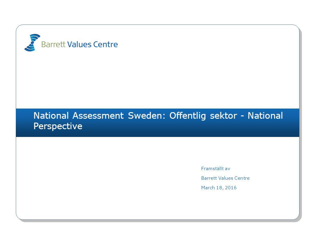 National Assessment Sweden: Offentlig sektor - National Perspective (348) osäkerhet om framtiden (L) 1541(I) arbetslöshet (L) 1401(O) byråkrati (L) 1293(O) yttrandefrihet 1134(O) mångfald 1124(R) kortsiktighet (L) 1101(O) resursslöseri (L) 1033(O) våld och brott (L) 1031(R) utbildningsmöjligheter 1023(O) konflikt/ aggression (L) 1012(R) skyller på varandra (L) 1012(R) arbetstillfällen 1841(O) ansvar för kommande generationer 1607(S) ekonomisk stabilitet 1551(I) välfungerande sjukvård 1331(O) jämlikhet 1204(R) bevarande av naturen 976(S) demokratiska processer 974(R) fred 927(S) långsiktighet 927(S) upprätthållande av lag & ordning 923(O) Values Plot March 18, 2016 Copyright 2016 Barrett Values Centre I = Individuell R = Relationsvärdering Understruket med svart = PV & CC Orange = PV, CC & DC Orange = CC & DC Blå = PV & DC P = Positiv L = Möjligtvis begränsande (vit cirkel) O = Organisationsvärdering S = Samhällsvärdering Värderingar som matchar PV - CC 0 CC - DC 0 PV - DC 1 Kulturentropi: Nuvarande kultur 43% familj 2032(R) humor/ glädje 1665(I) ansvar 1344(I) ärlighet 1315(I) tar ansvar 1034(R) hälsa 1021(I) medkänsla 997(R) balans hem/arbete 984(I) vänskap 912(R) ekonomisk stabilitet 901(I) NivåPersonliga värderingar (PV)Nuvarande kulturella värderingar (CC)Önskade kulturella värderingar (DC) 7 6 5 4 3 2 1 IRS (P)=6-4-0 IRS (L)=0-0-0IROS (P)=0-1-2-0 IROS (L)=1-3-4-0IROS (P)=1-2-3-4 IROS (L)=0-0-0-0