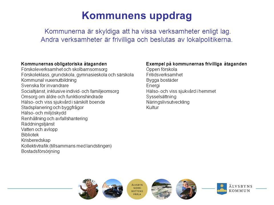 Kommunens uppdrag Kommunerna är skyldiga att ha vissa verksamheter enligt lag.