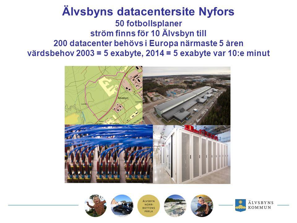 Älvsbyns datacentersite Nyfors 50 fotbollsplaner ström finns för 10 Älvsbyn till 200 datacenter behövs i Europa närmaste 5 åren värdsbehov 2003 = 5 exabyte, 2014 = 5 exabyte var 10:e minut