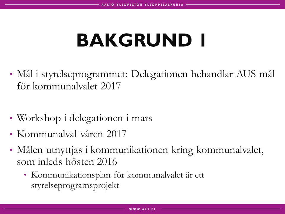 BAKGRUND 1 Mål i styrelseprogrammet: Delegationen behandlar AUS mål för kommunalvalet 2017 Workshop i delegationen i mars Kommunalval våren 2017 Målen utnyttjas i kommunikationen kring kommunalvalet, som inleds hösten 2016 Kommunikationsplan för kommunalvalet är ett styrelseprogramsprojekt