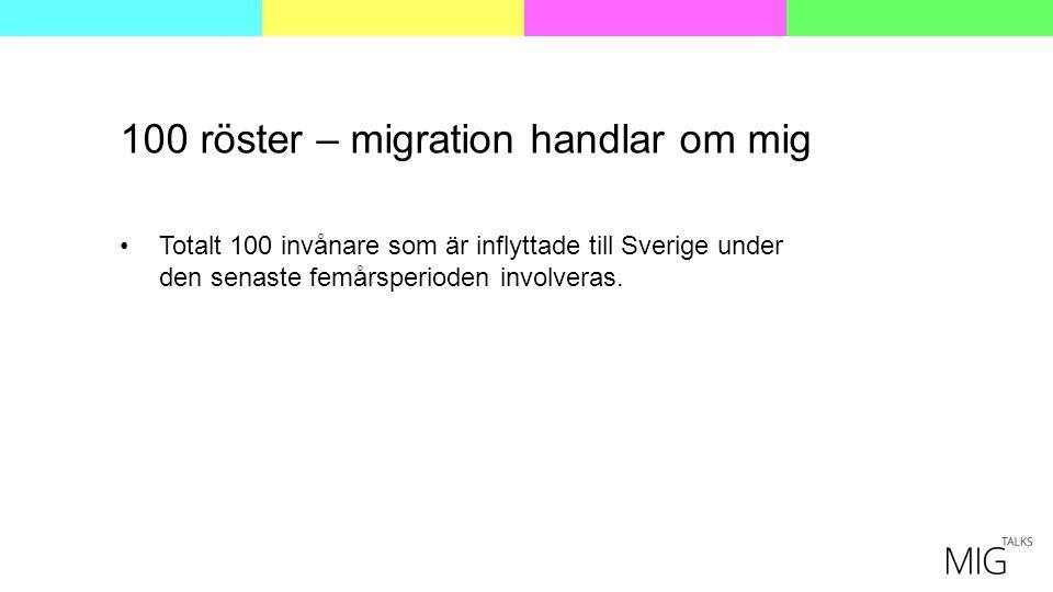 100 röster – migration handlar om mig Totalt 100 invånare som är inflyttade till Sverige under den senaste femårsperioden involveras.
