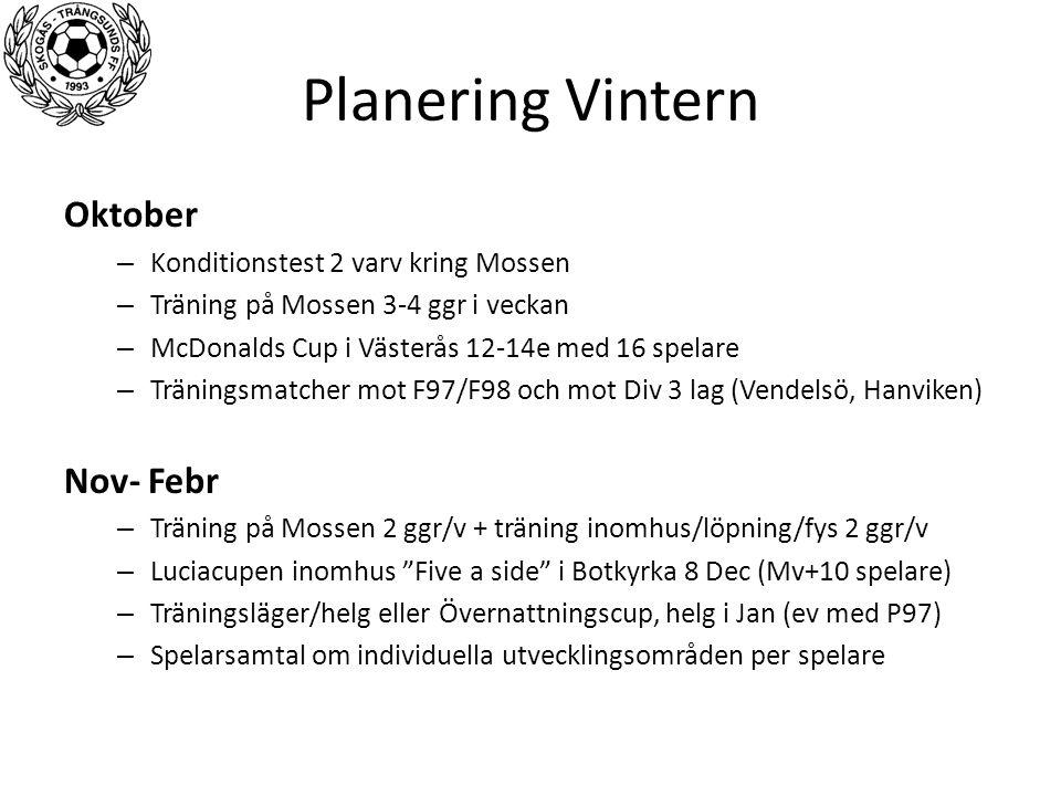 Planering Vintern Oktober – Konditionstest 2 varv kring Mossen – Träning på Mossen 3-4 ggr i veckan – McDonalds Cup i Västerås 12-14e med 16 spelare –