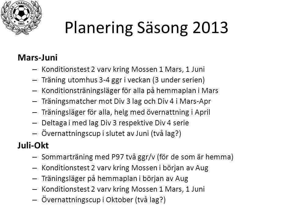 Planering Säsong 2013 Mars-Juni – Konditionstest 2 varv kring Mossen 1 Mars, 1 Juni – Träning utomhus 3-4 ggr i veckan (3 under serien) – Konditionstr