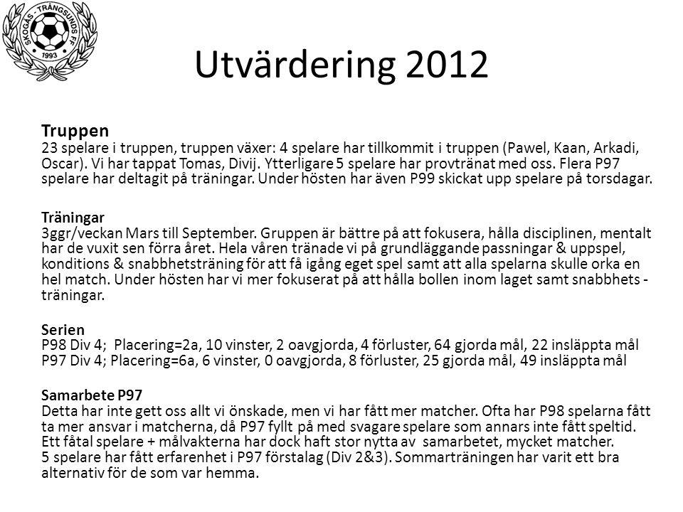 Utvärdering 2012 Truppen 23 spelare i truppen, truppen växer: 4 spelare har tillkommit i truppen (Pawel, Kaan, Arkadi, Oscar). Vi har tappat Tomas, Di