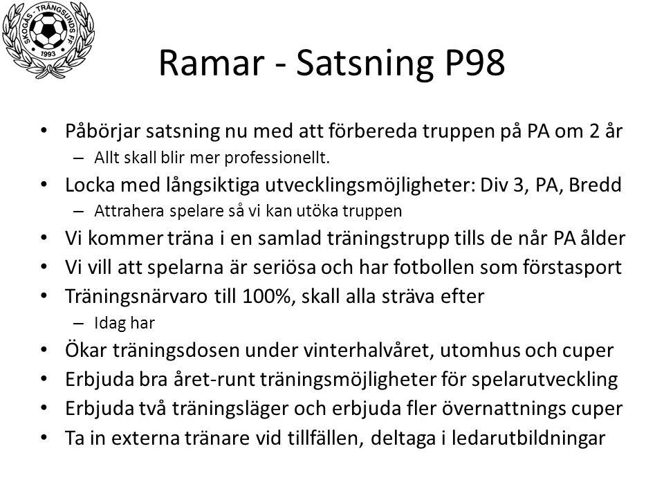 Ramar - Satsning P98 Påbörjar satsning nu med att förbereda truppen på PA om 2 år – Allt skall blir mer professionellt. Locka med långsiktiga utveckli