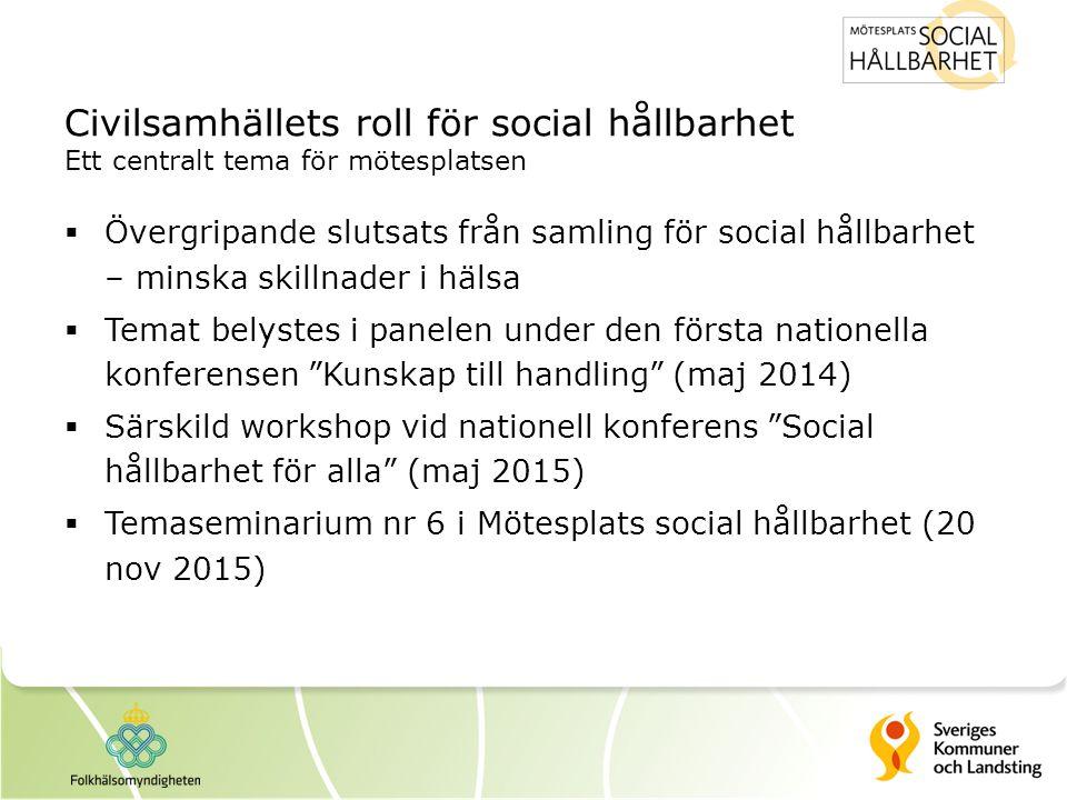 Civilsamhällets roll för social hållbarhet Ett centralt tema för mötesplatsen  Övergripande slutsats från samling för social hållbarhet – minska skillnader i hälsa  Temat belystes i panelen under den första nationella konferensen Kunskap till handling (maj 2014)  Särskild workshop vid nationell konferens Social hållbarhet för alla (maj 2015)  Temaseminarium nr 6 i Mötesplats social hållbarhet (20 nov 2015)
