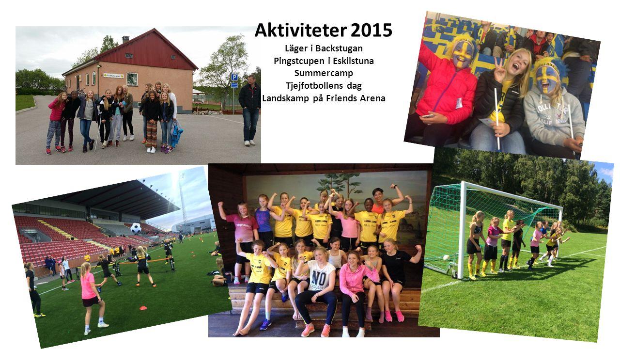Aktiviteter 2015 Läger i Backstugan Pingstcupen i Eskilstuna Summercamp Tjejfotbollens dag Landskamp på Friends Arena