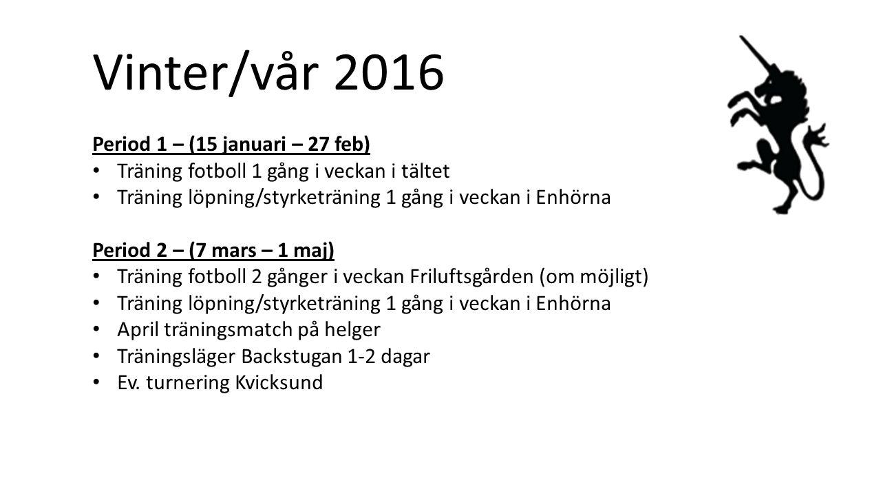 Vinter/vår 2016 Period 1 – (15 januari – 27 feb) Träning fotboll 1 gång i veckan i tältet Träning löpning/styrketräning 1 gång i veckan i Enhörna Peri