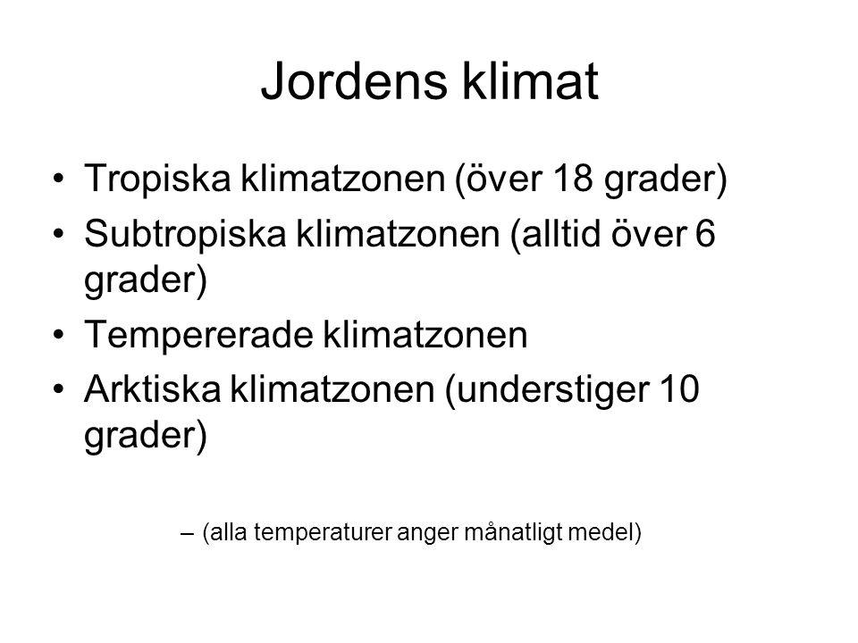 Jordens klimat Tropiska klimatzonen (över 18 grader) Subtropiska klimatzonen (alltid över 6 grader) Tempererade klimatzonen Arktiska klimatzonen (unde