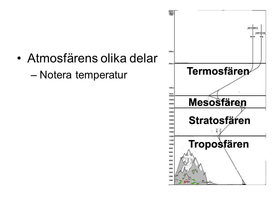 Atmosfärens olika delar –Notera temperatur