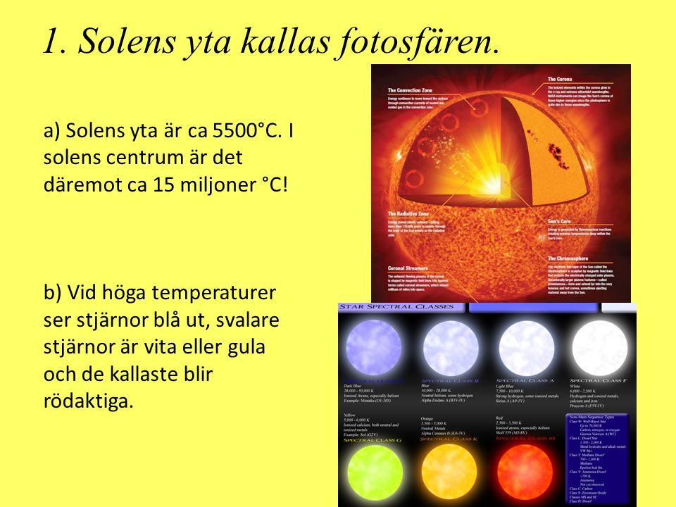 1. Solens yta kallas fotosfären. a) Solens yta är ca 5500°C. I solens centrum är det däremot ca 15 miljoner °C! b) Vid höga temperaturer ser stjärnor