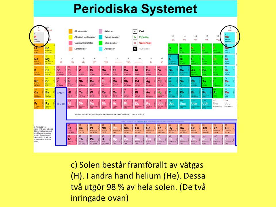 c) Solen består framförallt av vätgas (H). I andra hand helium (He). Dessa två utgör 98 % av hela solen. (De två inringade ovan)