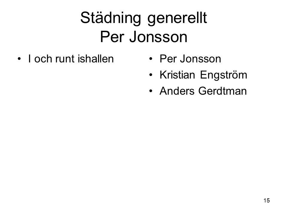 Städning generellt Per Jonsson I och runt ishallenPer Jonsson Kristian Engström Anders Gerdtman 15