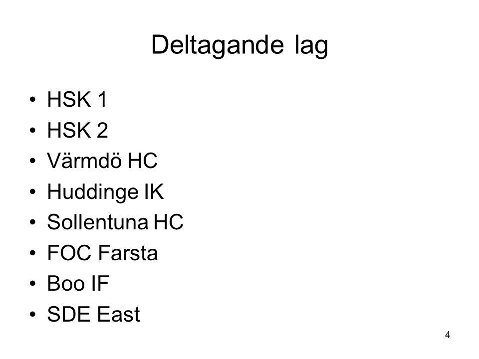 Deltagande lag HSK 1 HSK 2 Värmdö HC Huddinge IK Sollentuna HC FOC Farsta Boo IF SDE East 4
