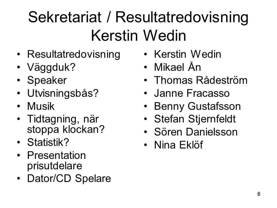 Sekretariat / Resultatredovisning Kerstin Wedin Resultatredovisning Väggduk.