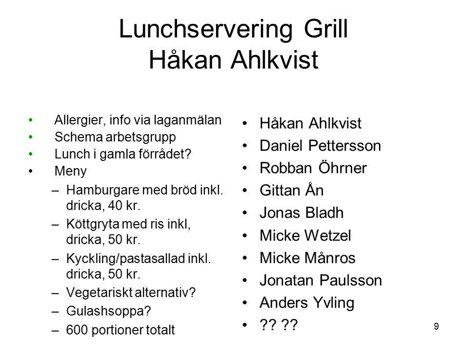 Lunchservering Grill Håkan Ahlkvist Allergier, info via laganmälan Schema arbetsgrupp Lunch i gamla förrådet.