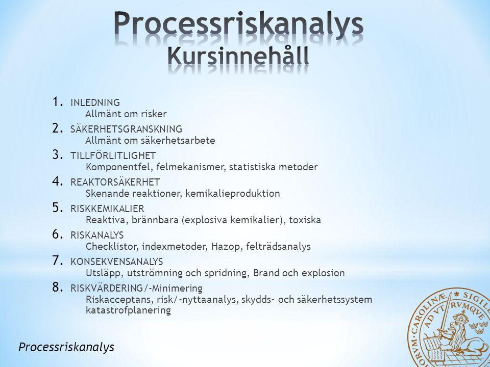 1. INLEDNING Allmänt om risker 2. SÄKERHETSGRANSKNING Allmänt om säkerhetsarbete 3.