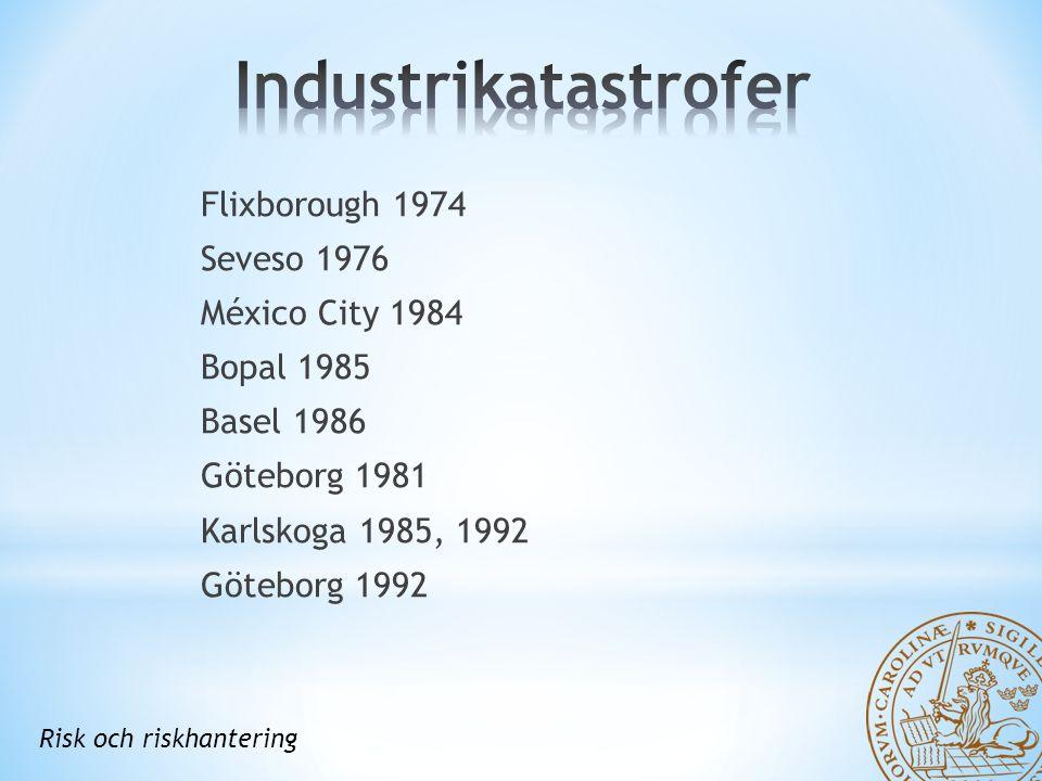 Flixborough 1974 Seveso 1976 México City 1984 Bopal 1985 Basel 1986 Göteborg 1981 Karlskoga 1985, 1992 Göteborg 1992 Risk och riskhantering