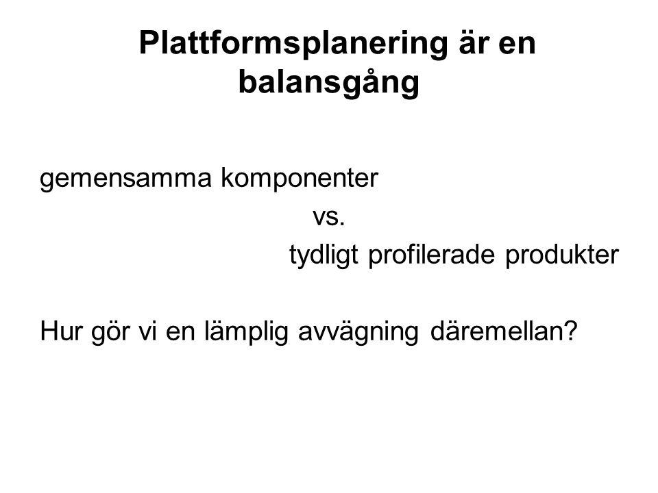 Plattformsplanering är en balansgång gemensamma komponenter vs.