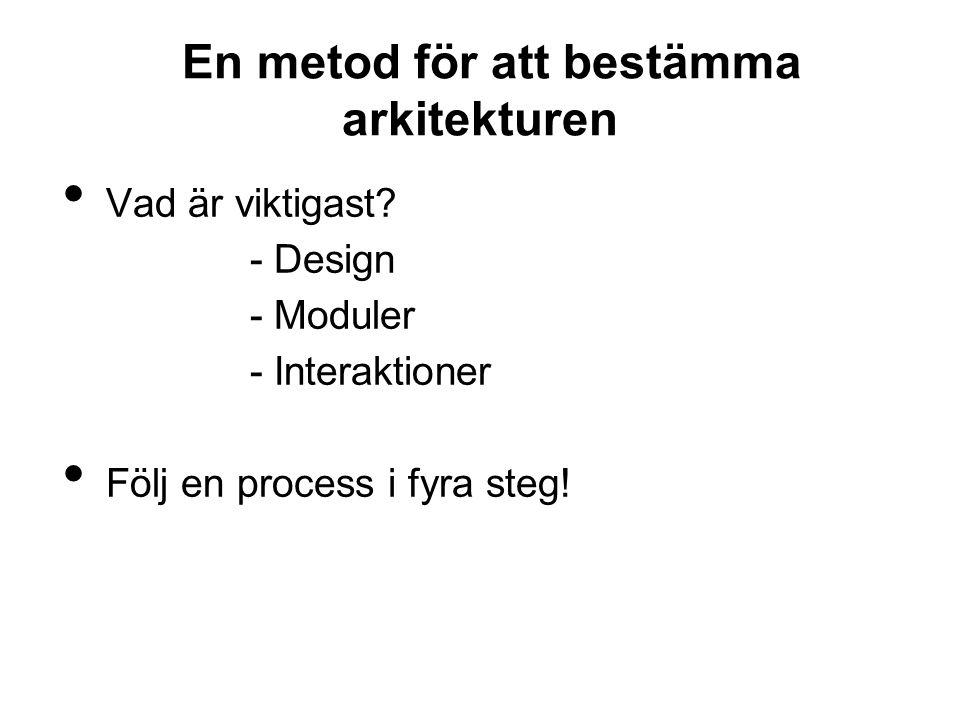 Vad är viktigast. - Design - Moduler - Interaktioner Följ en process i fyra steg.