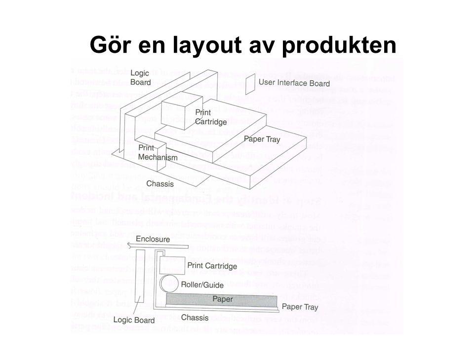 Gör en layout av produkten
