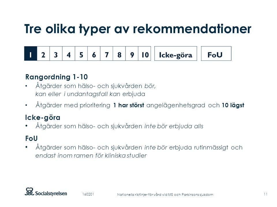 Att visa fotnot, datum, sidnummer Klicka på fliken Infoga och klicka på ikonen sidhuvud/sidfot Klistra in text: Klistra in texten, klicka på ikonen (Ctrl), välj Behåll endast text Punktlista nivå 1: Century Gothic, bold 26pt Nivå 2: Century Gothic normal 19pt Rubrik: Century Gothic, bold 33pt Tre olika typer av rekommendationer Rangordning 1-10 Åtgärder som hälso- och sjukvården bör, kan eller i undantagsfall kan erbjuda Åtgärder med prioritering 1 har störst angelägenhetsgrad och 10 lägst Icke-göra Åtgärder som hälso- och sjukvården inte bör erbjuda alls FoU Åtgärder som hälso- och sjukvården inte bör erbjuda rutinmässigt och endast inom ramen för kliniska studier 11160201 Nationella riktlinjer för vård vid MS och Parkinsons sjukdom