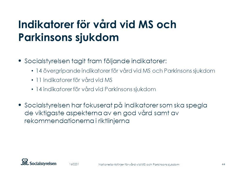 Att visa fotnot, datum, sidnummer Klicka på fliken Infoga och klicka på ikonen sidhuvud/sidfot Klistra in text: Klistra in texten, klicka på ikonen (Ctrl), välj Behåll endast text Indikatorer för vård vid MS och Parkinsons sjukdom Socialstyrelsen tagit fram följande indikatorer: 14 övergripande indikatorer för vård vid MS och Parkinsons sjukdom 11 indikatorer för vård vid MS 14 indikatorer för vård vid Parkinsons sjukdom Socialstyrelsen har fokuserat på indikatorer som ska spegla de viktigaste aspekterna av en god vård samt av rekommendationerna i riktlinjerna 44160201 Nationella riktlinjer för vård vid MS och Parkinsons sjukdom