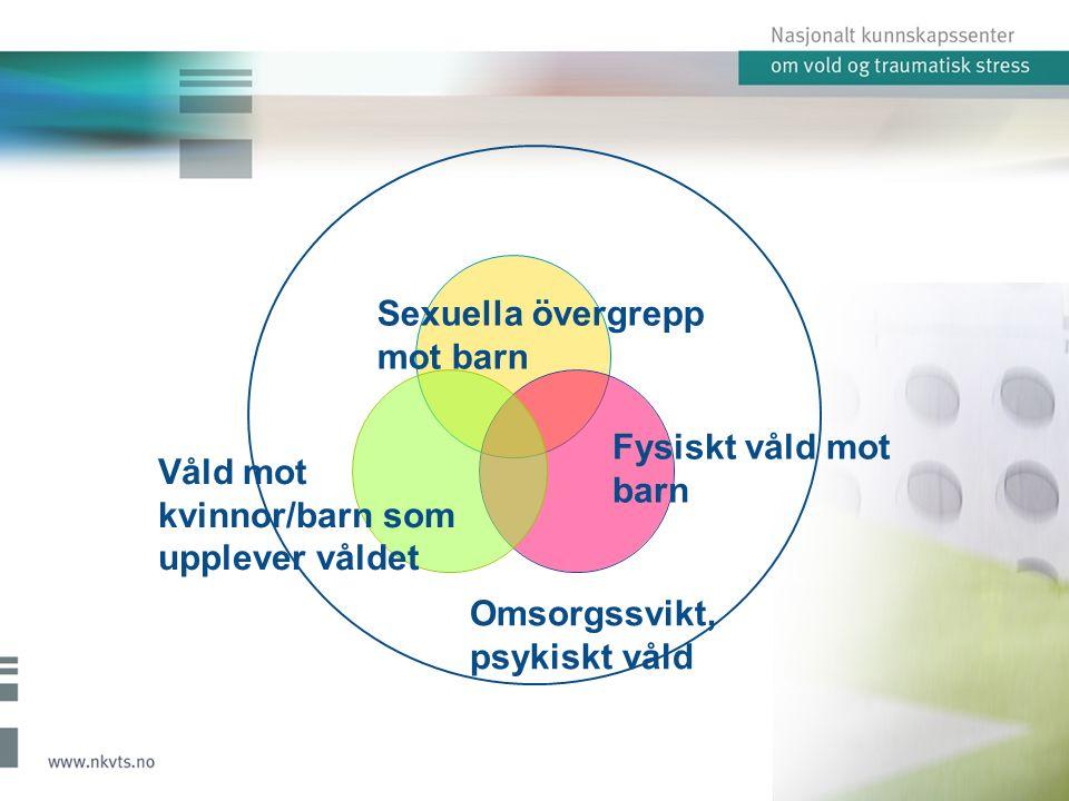 Våld mot kvinnor/barn som upplever våldet Fysiskt våld mot barn Sexuella övergrepp mot barn Omsorgssvikt, psykiskt våld