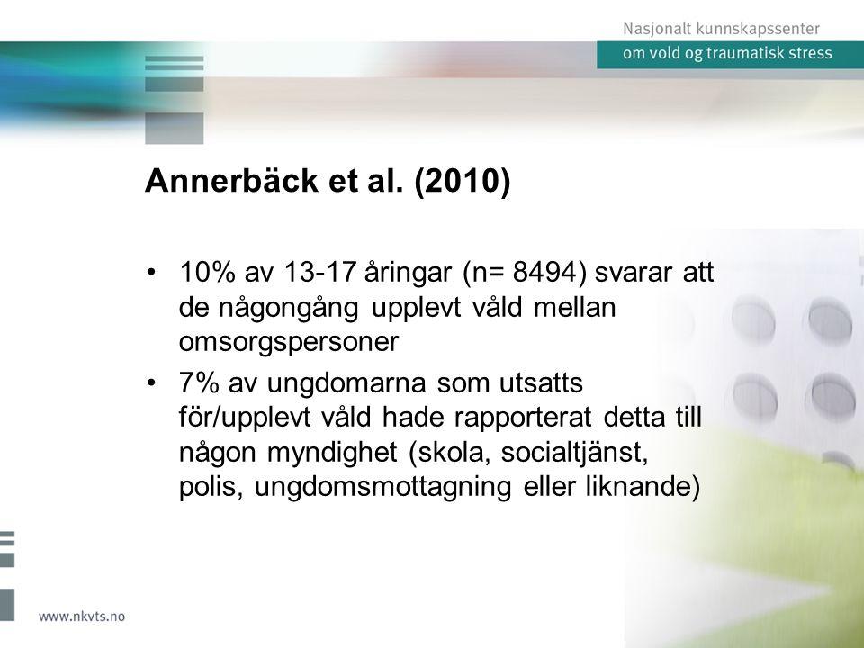Mossige & Stefansen (2007): 7033 18-19 åringar från 67 gymnasieskolor i Norge -7% hade någon gång sett eller hört våld mot mor där far/styvfar utövat våldet