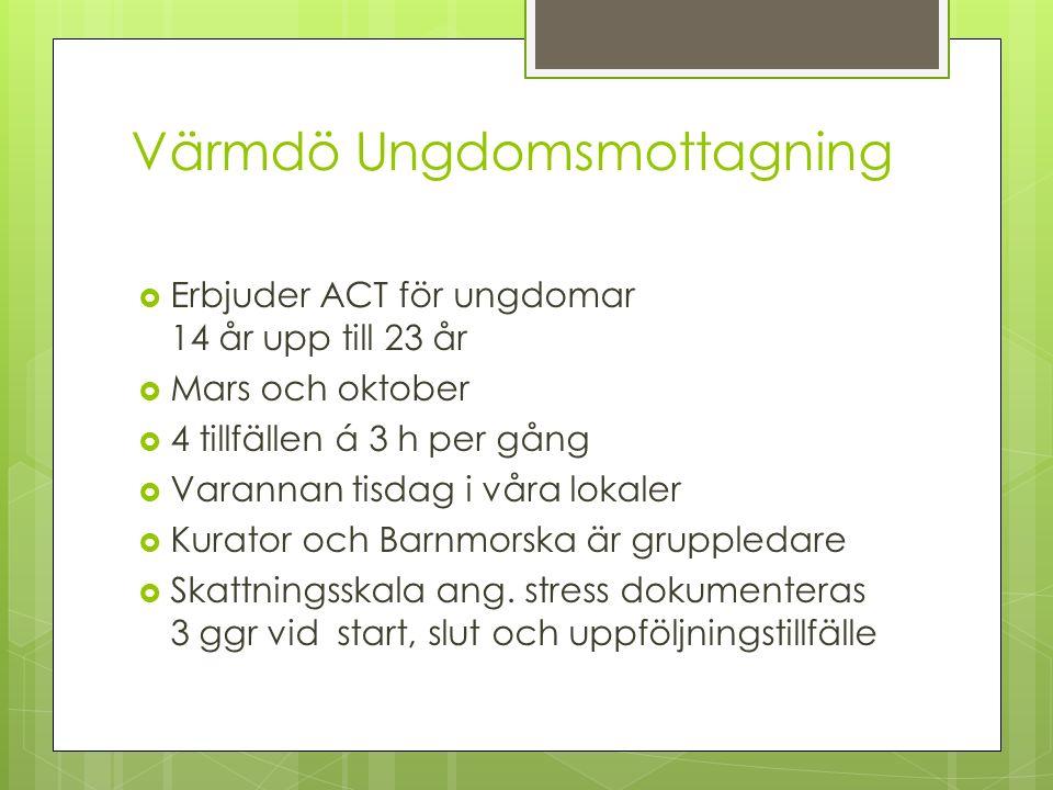 Värmdö Ungdomsmottagning  Erbjuder ACT för ungdomar 14 år upp till 23 år  Mars och oktober  4 tillfällen á 3 h per gång  Varannan tisdag i våra lokaler  Kurator och Barnmorska är gruppledare  Skattningsskala ang.