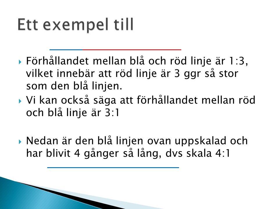  Skrivsätt ◦ 1:100 innebär en förminskning 100 gånger ◦ 3:1 innebär en förstoring 3 gånger  Vi kan även till exempel skriva ◦ 3:2 vilken innebär en förstoring 3/2 ggr ◦ 4:15 vilket innebär en förminskning 15/4 ggr  Vanligast är dock att vi har ena siffran 1som i det översta exemplet