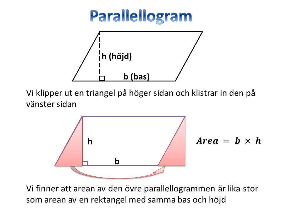 h (höjd) Vi finner att arean av den övre parallellogrammen är lika stor som arean av en rektangel med samma bas och höjd b (bas) Vi klipper ut en triangel på höger sidan och klistrar in den på vänster sidan h b