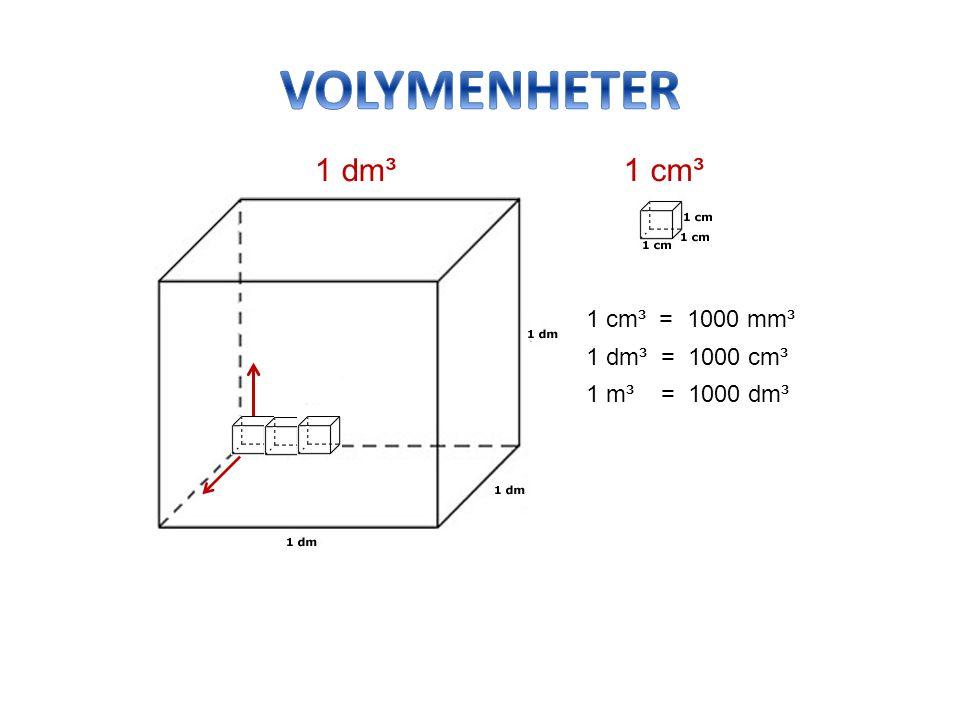 1 dm³1 cm³ 1 dm³ = 1000 cm³ 1 cm³ = 1000 mm³ 1 m³ = 1000 dm³