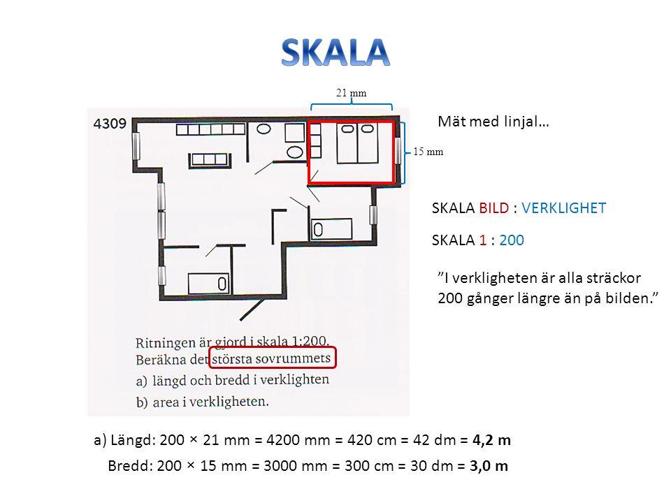 """SKALA BILD : VERKLIGHET SKALA 1 : 200 """"I verkligheten är alla sträckor 200 gånger längre än på bilden."""" 21 mm 15 mm a) Längd: 200 × 21 mm = 4200 mm ="""