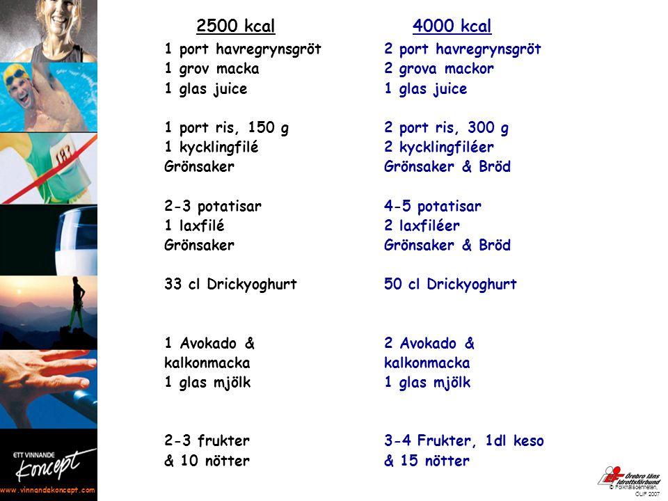 www.vinnandekoncept.com © Folkhälsoenheten, ÖLIF 2007 2500 kcal 4000 kcal 1 port havregrynsgröt 2 port havregrynsgröt 1 grov macka 2 grova mackor 1 gl