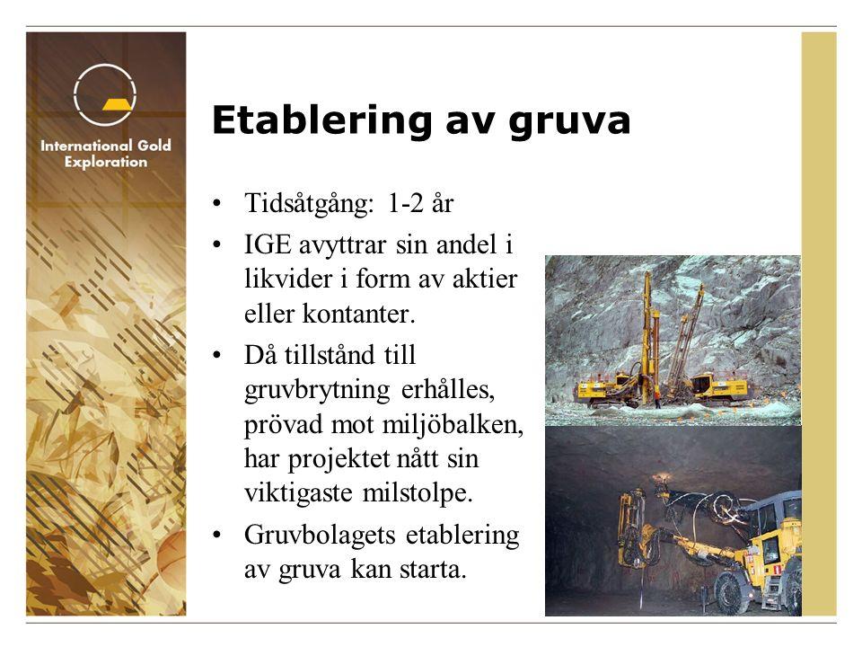 Etablering av gruva Tidsåtgång: 1-2 år IGE avyttrar sin andel i likvider i form av aktier eller kontanter.