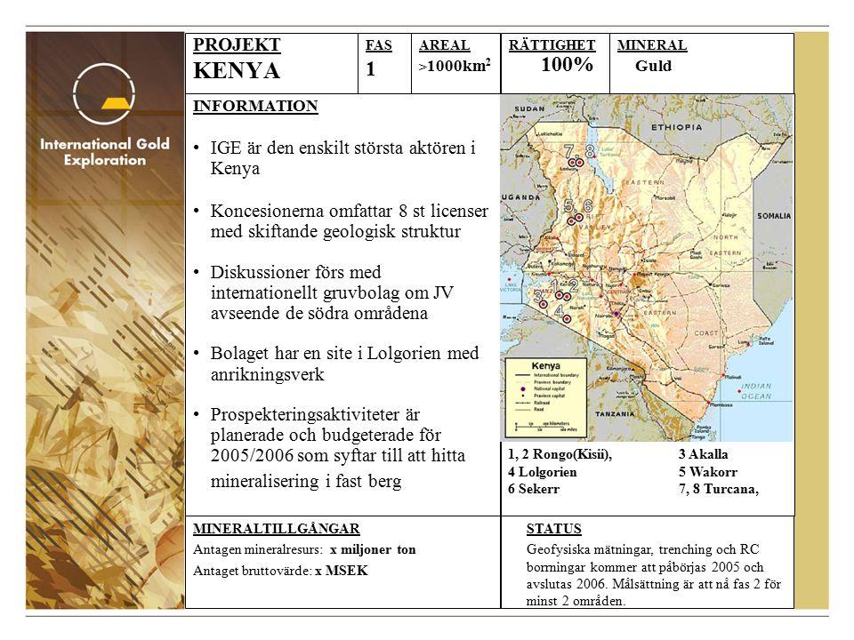 MINERAL Guld RÄTTIGHET 100% INFORMATION IGE är den enskilt största aktören i Kenya Koncesionerna omfattar 8 st licenser med skiftande geologisk struktur Diskussioner förs med internationellt gruvbolag om JV avseende de södra områdena Bolaget har en site i Lolgorien med anrikningsverk Prospekteringsaktiviteter är planerade och budgeterade för 2005/2006 som syftar till att hitta mineralisering i fast berg FAS 1 MINERALTILLGÅNGAR Antagen mineralresurs: x miljoner ton Antaget bruttovärde: x MSEK STATUS Geofysiska mätningar, trenching och RC borrningar kommer att påbörjas 2005 och avslutas 2006.