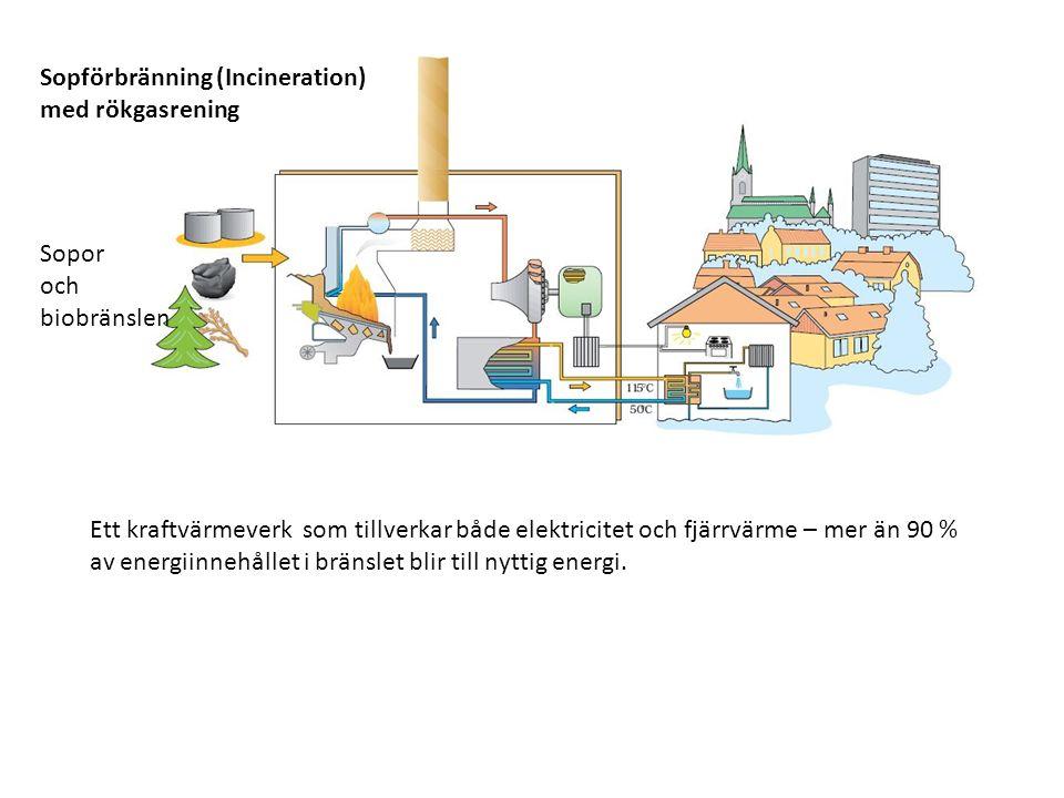 Sopor och biobränslen Sopförbränning (Incineration) med rökgasrening Ett kraftvärmeverk som tillverkar både elektricitet och fjärrvärme – mer än 90 % av energiinnehållet i bränslet blir till nyttig energi.