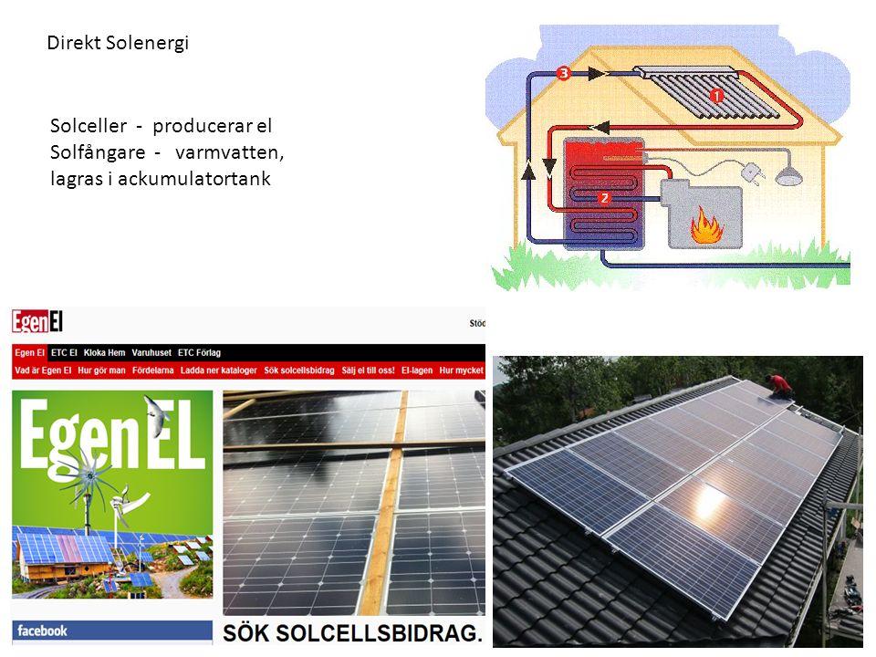 Solceller - producerar el Solfångare - varmvatten, lagras i ackumulatortank Direkt Solenergi