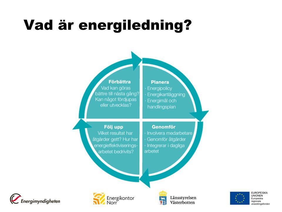 Vad är energiledning?