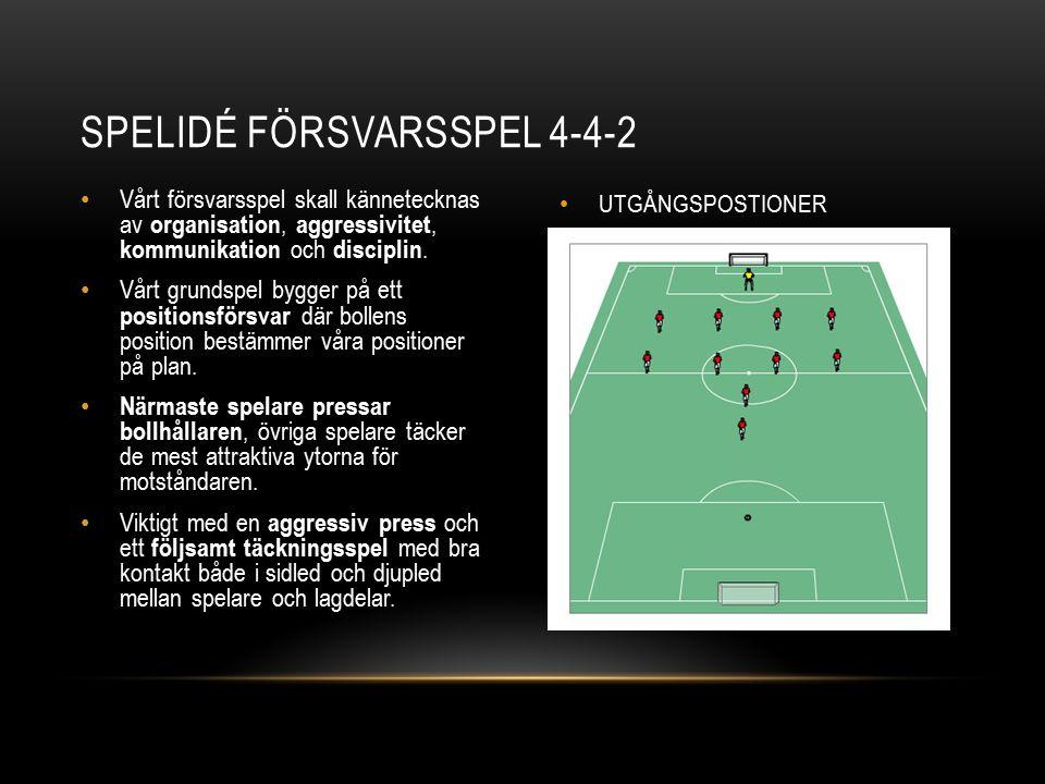 Vårt försvarsspel skall kännetecknas av organisation, aggressivitet, kommunikation och disciplin.