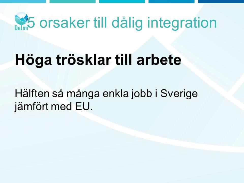 5 orsaker till dålig integration Diskriminering Svenskt namn = dubbelt så stor chans till intervju.