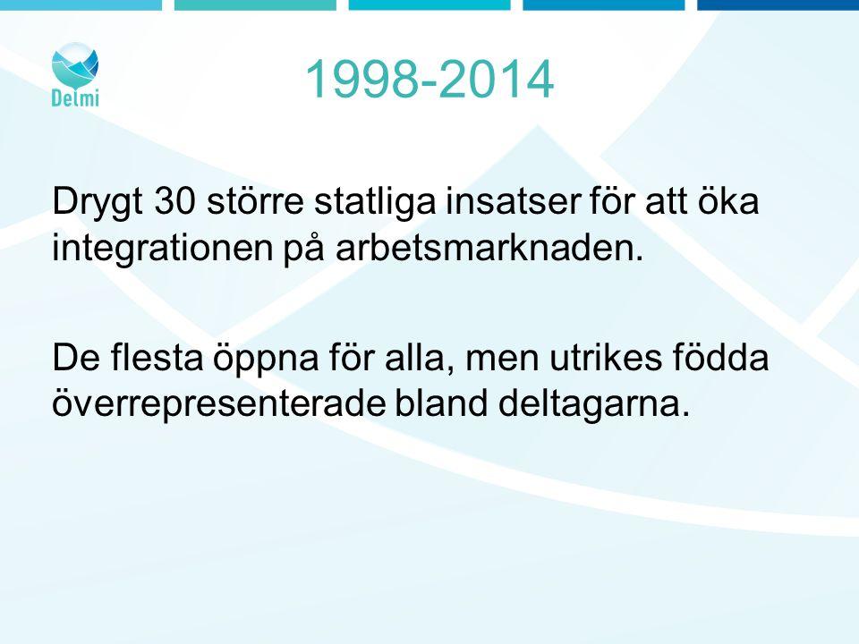 1998-2014 Drygt 30 större statliga insatser för att öka integrationen på arbetsmarknaden.