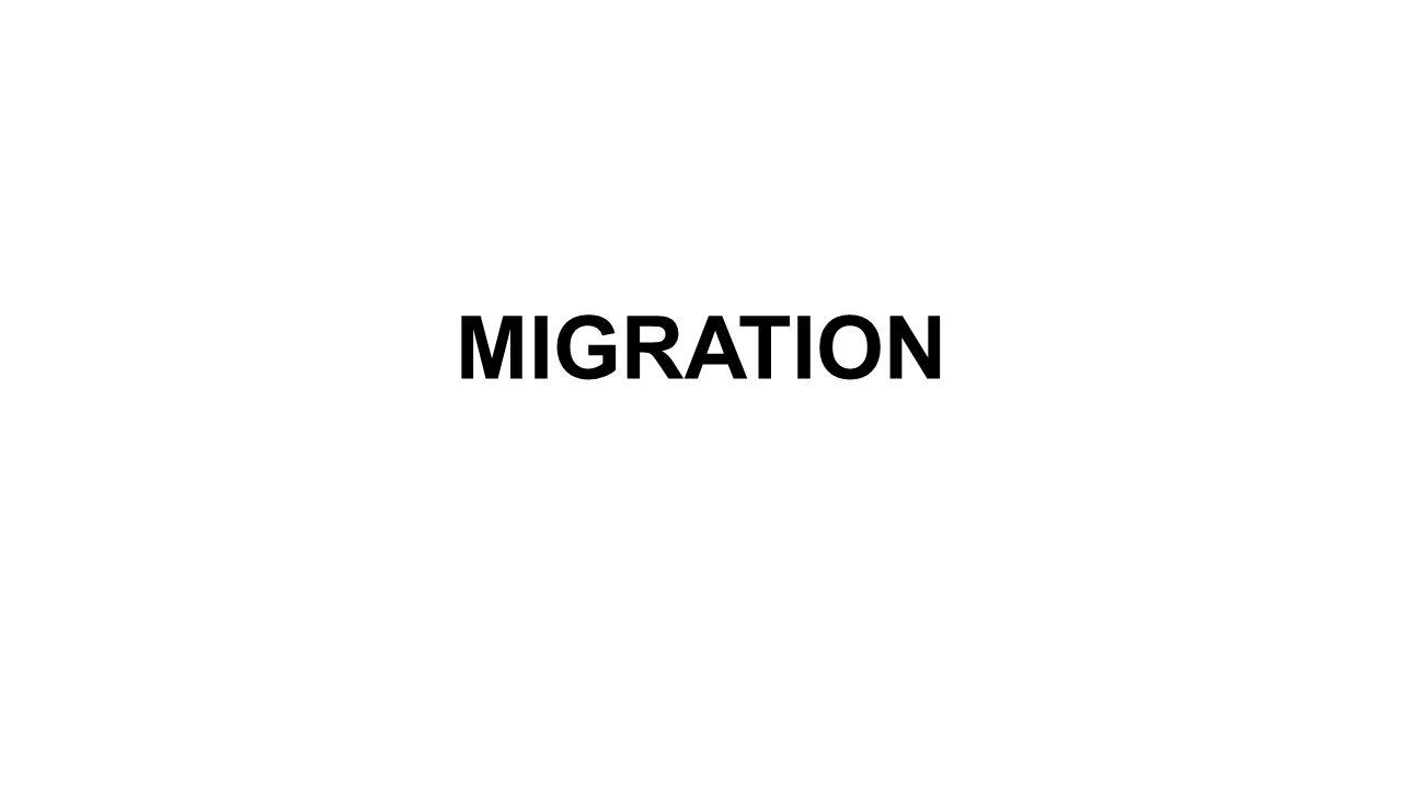 Migration = Människan flyttar och bosätter sig på nya platser Ekonomiska skäl Politiska skäl Kulturella skäl Miljöförstöring