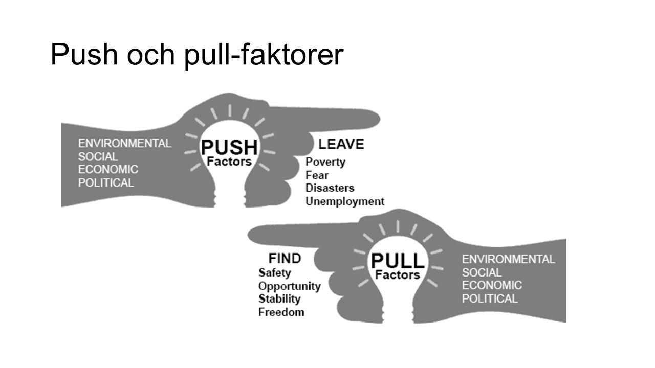 Push och pull-faktorer