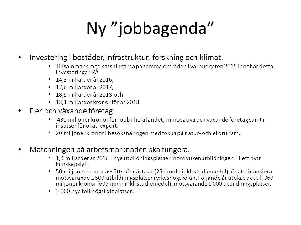 Ny jobbagenda Investering i bostäder, infrastruktur, forskning och klimat.