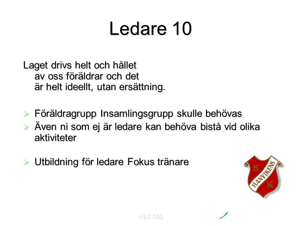 HSK P99 Ledare 10 Laget drivs helt och hållet av oss föräldrar och det är helt ideellt, utan ersättning.  Föräldragrupp Insamlingsgrupp skulle behöva