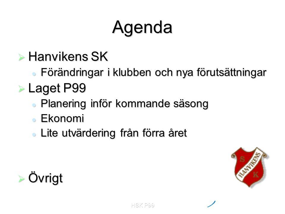 HSK P99 Agenda  Hanvikens SK Förändringar i klubben och nya förutsättningar Förändringar i klubben och nya förutsättningar  Laget P99 Planering inför kommande säsong Planering inför kommande säsong Ekonomi Ekonomi Lite utvärdering från förra året Lite utvärdering från förra året  Övrigt