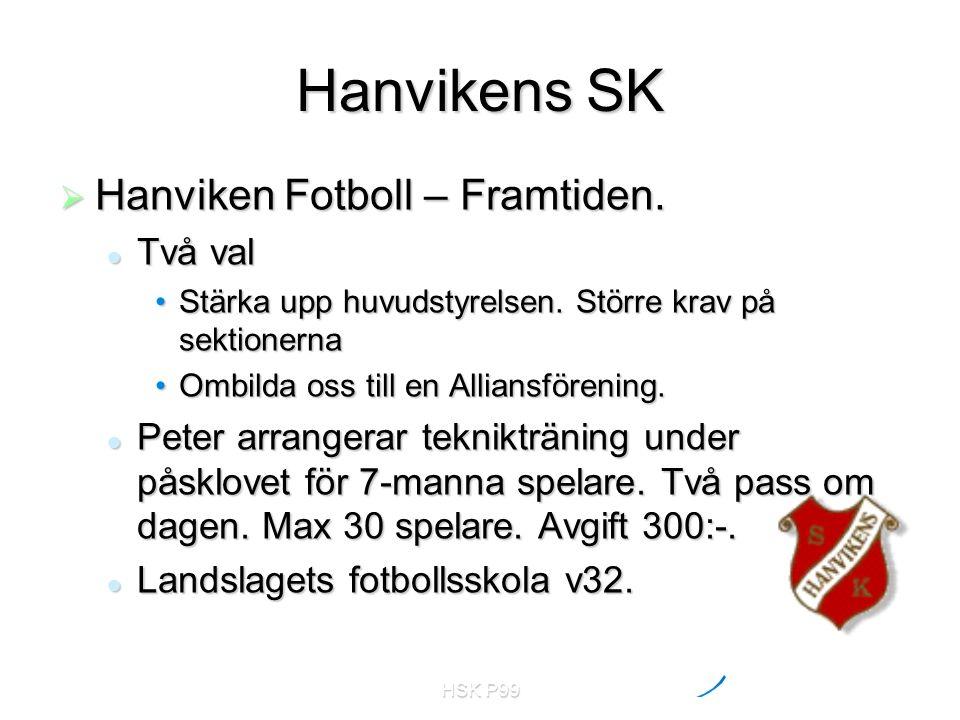 HSK P99 Hanvikens SK  Hanviken Fotboll – Framtiden. Två val Två val Stärka upp huvudstyrelsen. Större krav på sektionernaStärka upp huvudstyrelsen. S